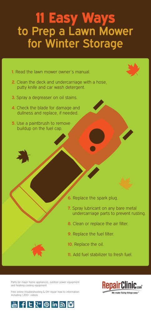 Repairclinic 11 easy ways to prep lawn mower winter infographic lawn care tips pinterest - Winter lawn care advice ...