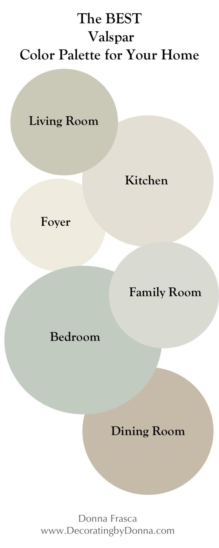 I always loved Valspar colors. I also like Benjamin Moore and Sherwin Williams but in my opinion, Valspar has the best range of colors. They have the best selection of greens and yellows which are …