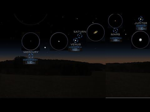 A Must See Planetary Alignment | I Read Encyclopedias for Fun
