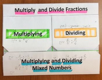 This foldable will help students to learn how to multiply fractions, how to divide fractions (flip reciprocal) (keep-change-change). And also the steps to multiply and divide mixed numbers.Include teacher notes.