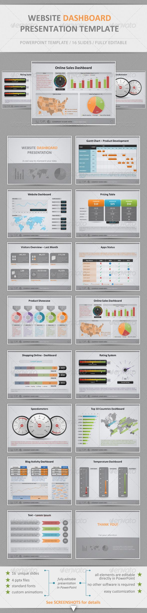 Best 25 presentation backgrounds ideas on pinterest brand website dashboard presentation template toneelgroepblik Choice Image