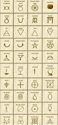 wiccan symbols http://whisperingworlds.com/wiccan/wiccan_symbols.php