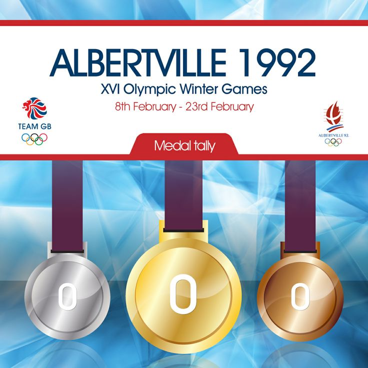 Team GB's total medal count from the 1992 winter Olympic games in Albertville