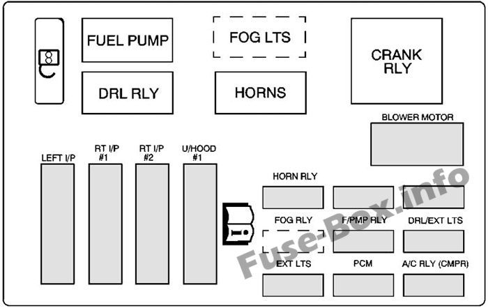 Under Hood Fuse Box 1 Diagram Chevrolet Monte Carlo 2004 2005 Fuse Box Chevrolet Monte Carlo Monte Carlo