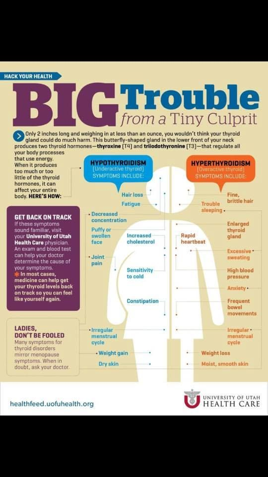 Thyroid problems - symptoms