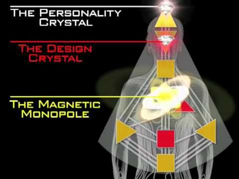 HumanDesign-crystal consciousness-red and black (видео)