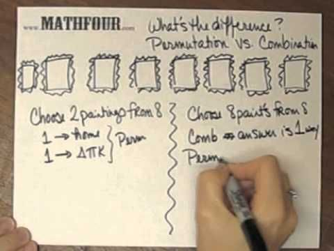 how to use permutation formula