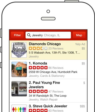 17 best yelp info images on pinterest online reviews small money doesnt buy anything but ads so you might be wondering if a business pays yelp to advertise do they get a higher rating reheart Images