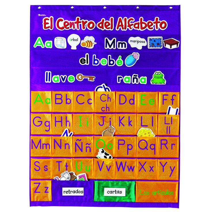 Best  Spanish Alphabet Ideas On   Learn Sign Language