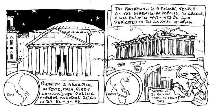 Pantheon vs Parthenon