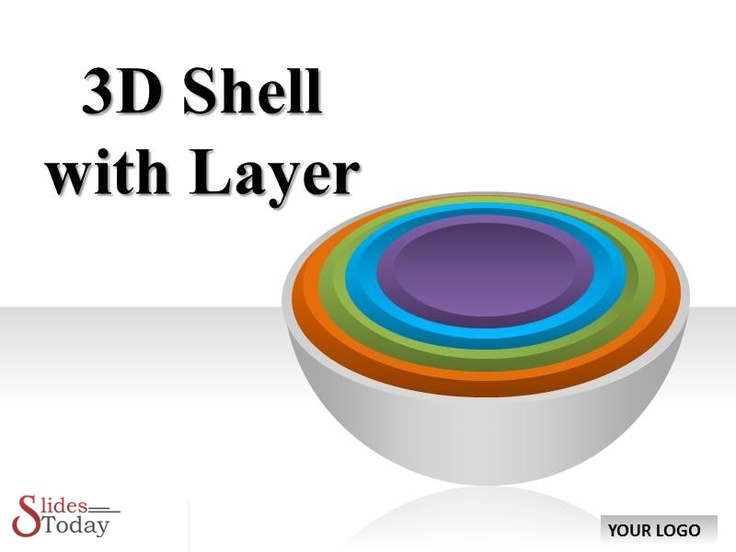 3D Shell With Layer