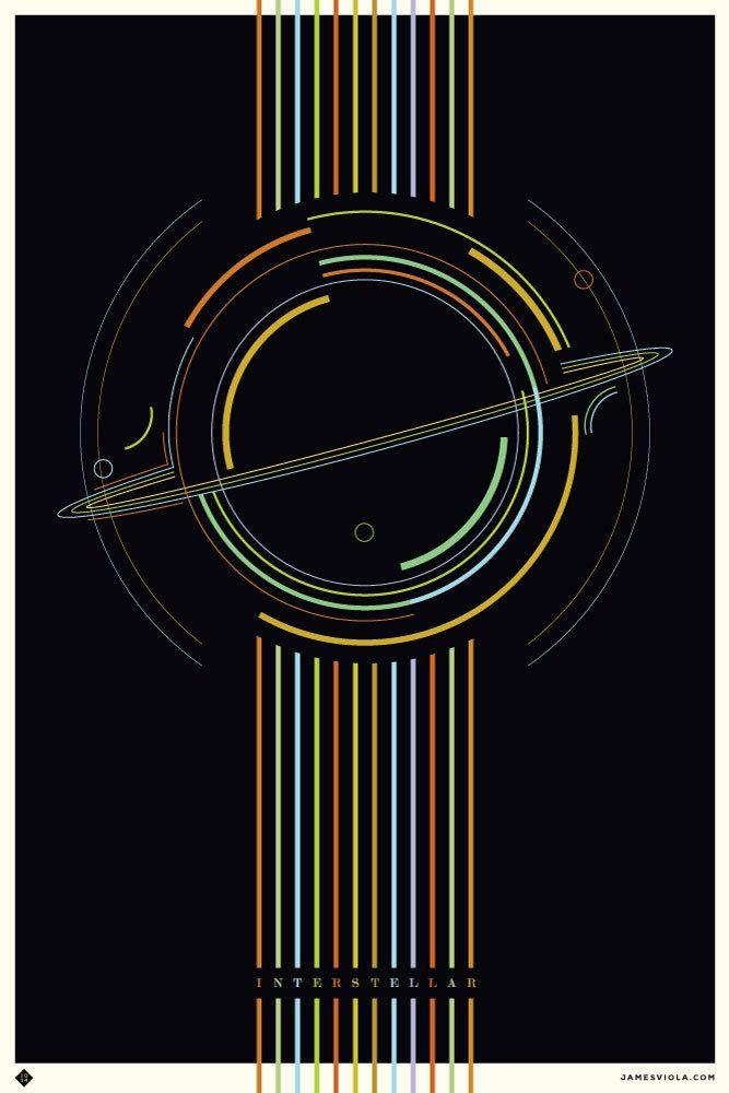 Interstellar | Movie Poster