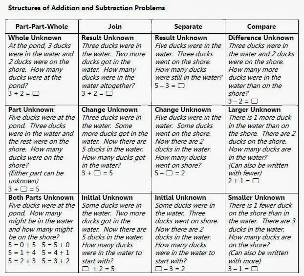 2 Step Addition And Subtraction Word Problems Year 3 year 6 – 2 Step Addition and Subtraction Word Problems Worksheets