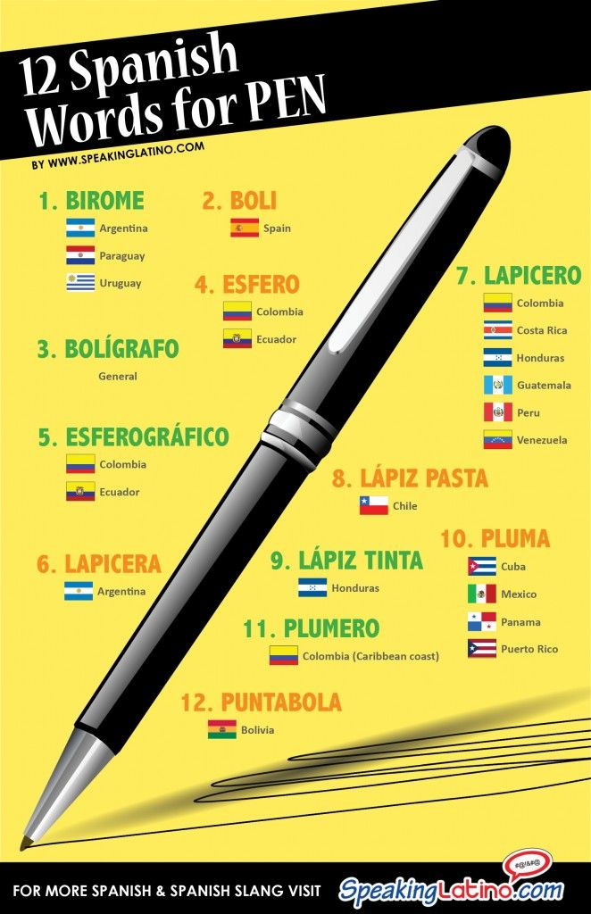 12 Spanish Language Words for PEN | A cool and shareable #infographic that list #Spanish language words for pen and the countries that use them via http://www.speakinglatino.com/spanish-language-words-for-pen/