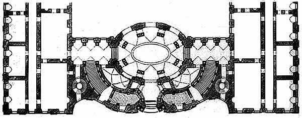 Guarino Guarini pałac Carignano plan