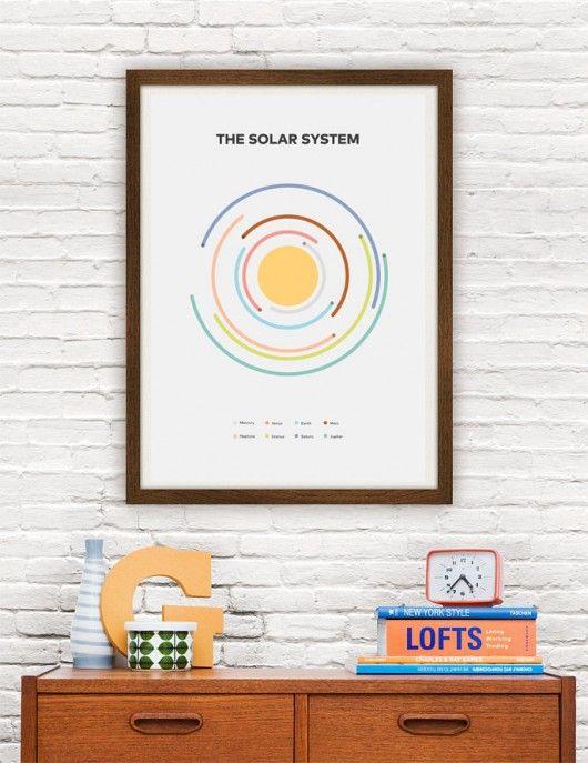 plakaty-Układ Słoneczny - plakat