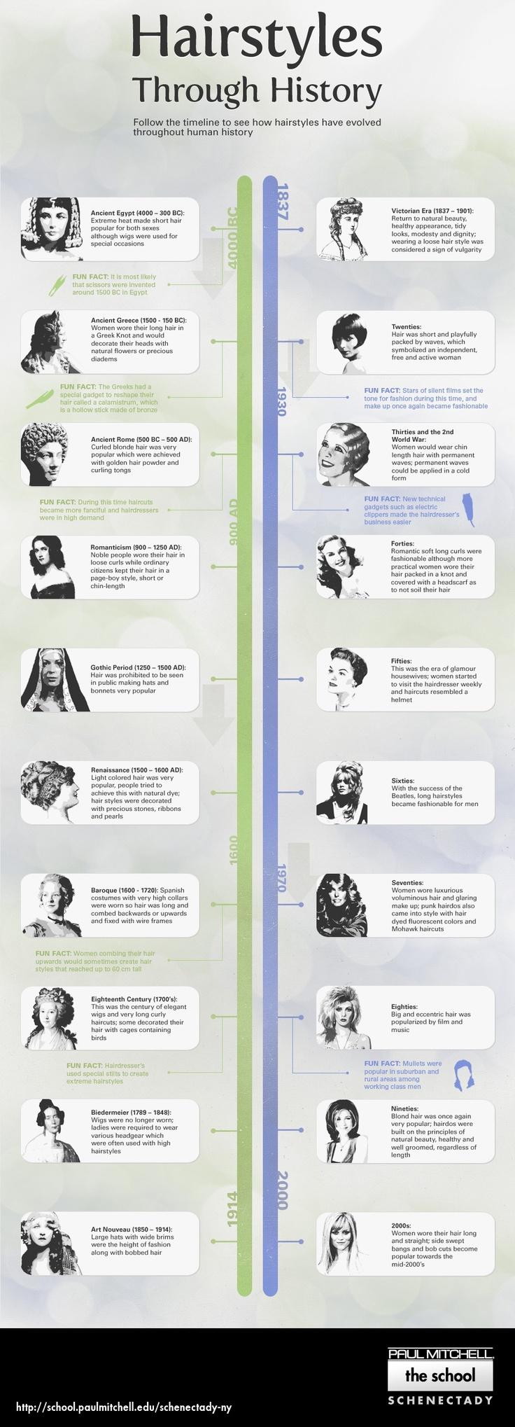 Take a look at how hairstyles have changed over time with this interesting  infographic, courtesy of Paul Mitchell Schools.