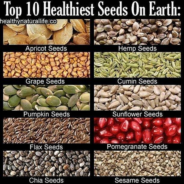 top 10 healthiest seeds #plantbased #diet