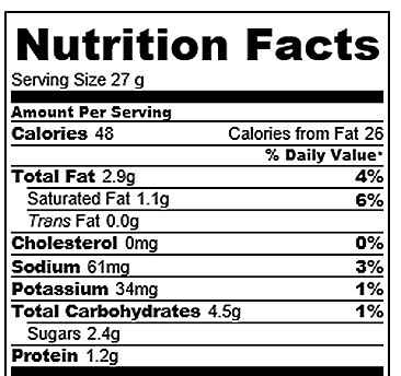 Weight Watchers SmartPoints: 2 points per bar Nutrition facts are based on each…