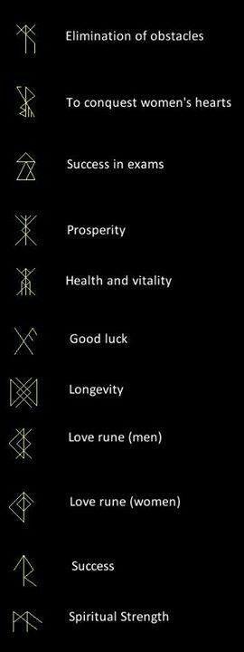 Geometric tatoos