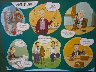 LA CLASE DE MIREN: mis experiencias en el aula: Proyecto LOS INVENTOS