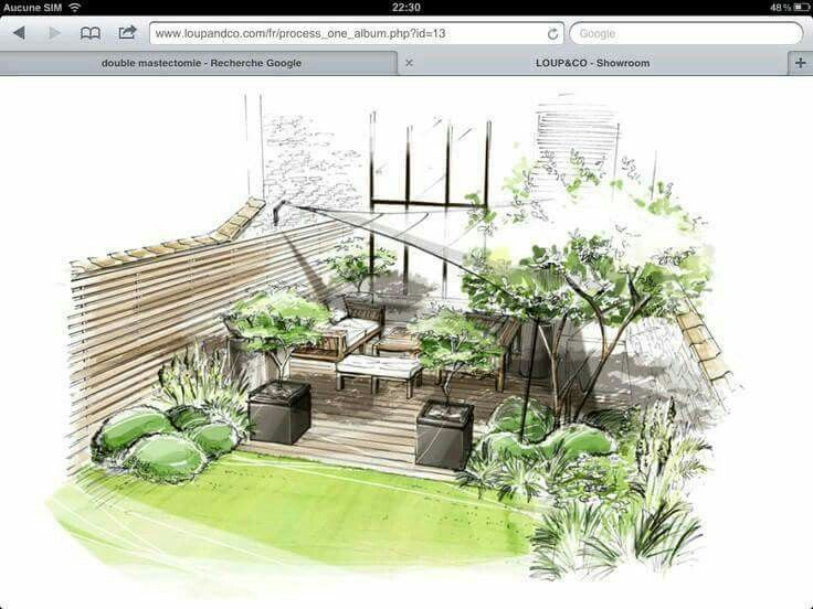 Pin by yasemin t t nc on sketch pinterest landscaping for Garden design sketches