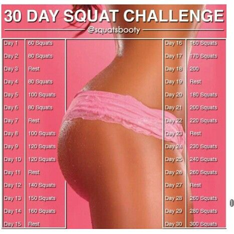 Cant wait to start n see results!!!!!
