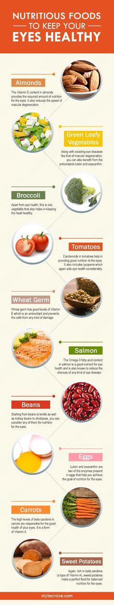 Your eyes need just as much care as the rest of the body.Here are some food items that you can have as nutrition for eyes.