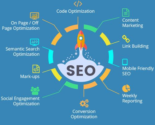 Manhattan seo company   What each CEO and entrepreneur needs is a blueprint to get their website on page number one of Google search results and that requires Search Engine Marketing (SEM), Search Engine Optimization (SEO) and a tiny bit of good fortunes.  #Manhattanseocompany