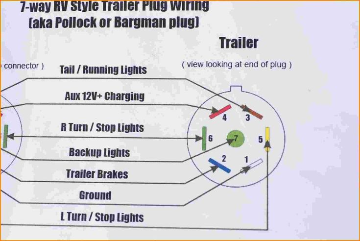 7 Pin Trailer Wiring Diagram With Brakes Inspirational In