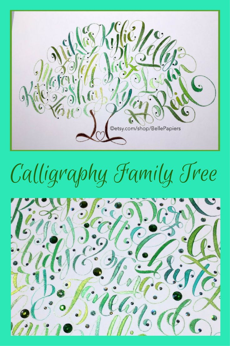 Customize your own!#ad #Calligraphy #Family Tree Family Portrait Parents' Anniversary Gift #Tree of Life Custom Handwritting Family Tree Decoration Tree of Life Art #ParentingAnniversary