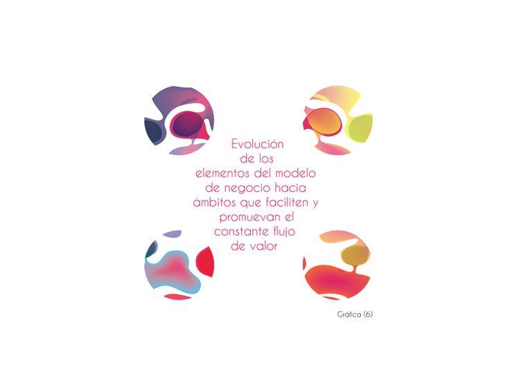 Objetivos del modelo de negocio Business life.  Innovación social.  www.businesslifemodel.com