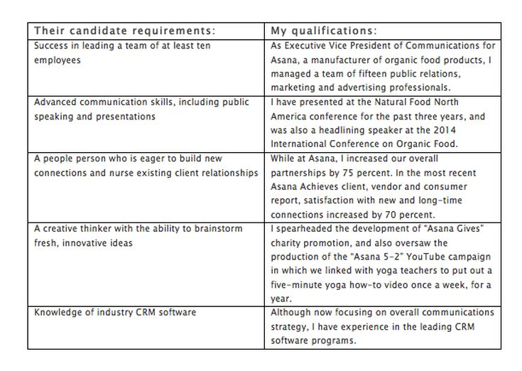 Write a Great Cover Letter in 5 Easy Steps: Create a Table or Paragraphs Highlighting Your Qualifications