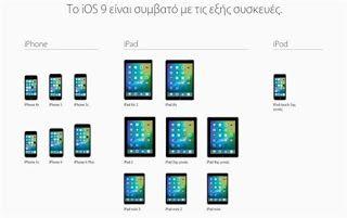 Η ΛΙΣΤΑ ΜΟΥ: Apple iPhone 4S, iPad mini και iPad Air μπορούν να...
