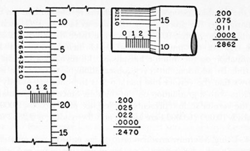 how to read a metric micrometer pdf