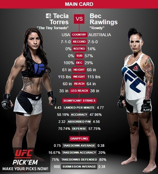 #FlashbackFriday #video up with #MMAfighter Tecia Torres ( @teciatorres ) - link is in bio so check it out! Don't forget to catch Torres #fighting Bec Rawlings ( @rowdybec ) at #UFCHouston on 2/4!  #FBF #MLMMA #mustlovemma #SusanCingari #MMAvideo #UFC #MMA #mixedmartialarts #WMMA #combatsports #boxing #kickboxing #BJJ #wrestling #martialarts #mixedmartialartsfighter #DanaWhite #UFCFightNight #fighter #combat #fb #behindthescenes #flashback #videointerview