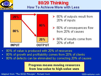 80/20 PRINCIPLE. How to Achieve More with Less. 80/20 Rule, Pareto Principle, free Business e-Coach, inspiration, innovation