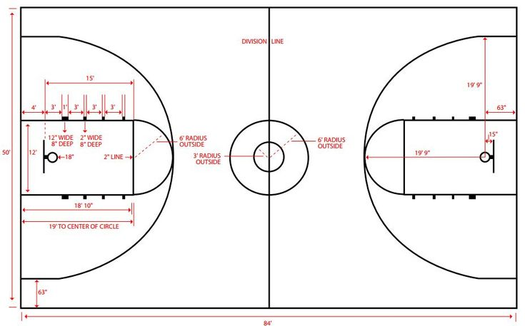 This page will give you official measurements of basketball court used in official matches facilitated of FIBA, NBA, NCAA and High School