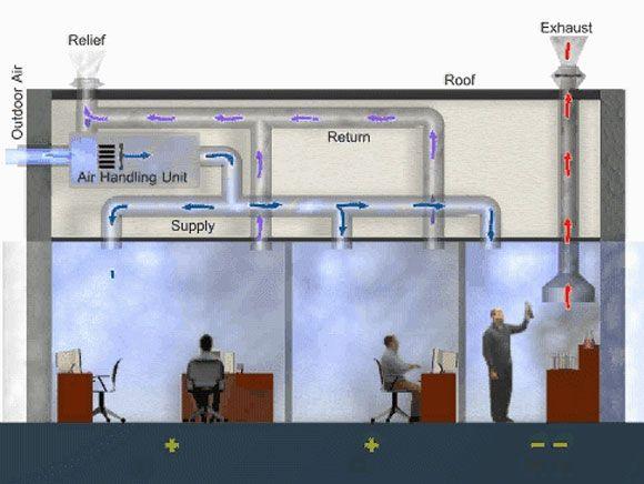 103 best secret room safe room panic room ideas images for Safe room design plans