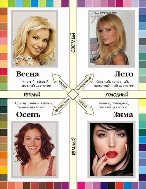 цветотипы внешности описание и картинки воровские идеологию понятия