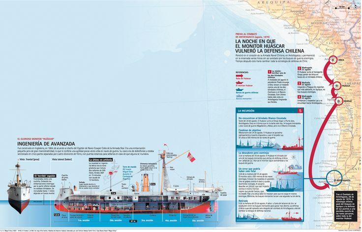 Fuente: Diario La República (Perú).