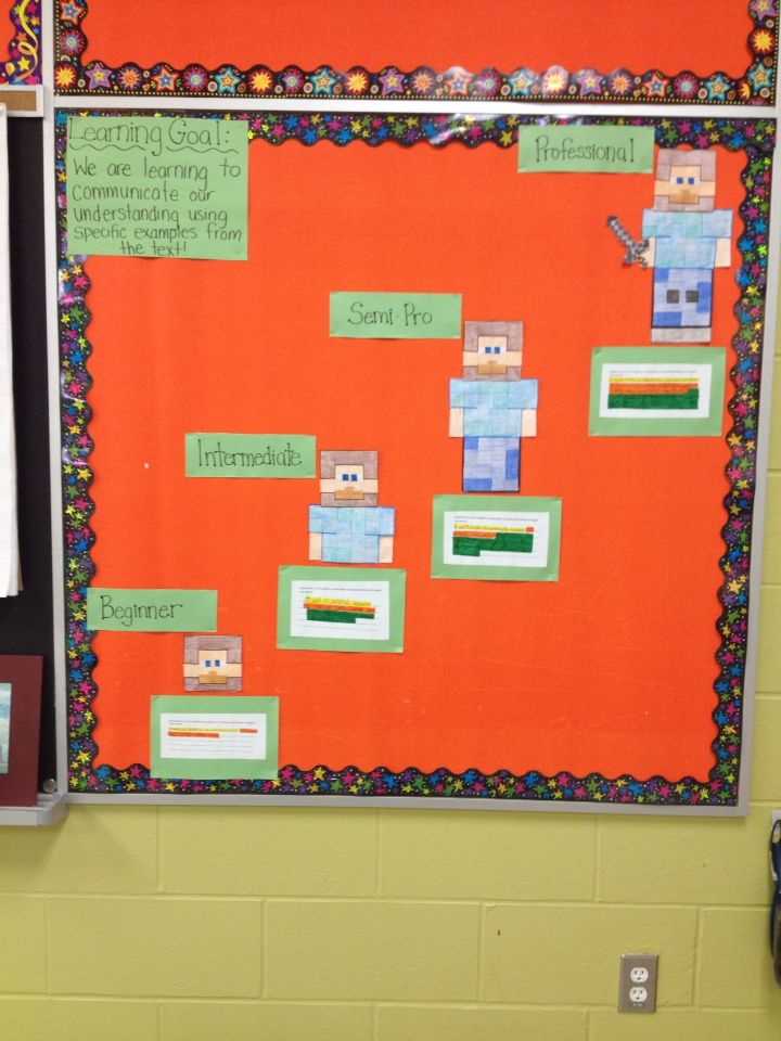 Bump it up wall. Learning goal to communicate my understanding using specific and accurate detail from the text. Minecraft theme