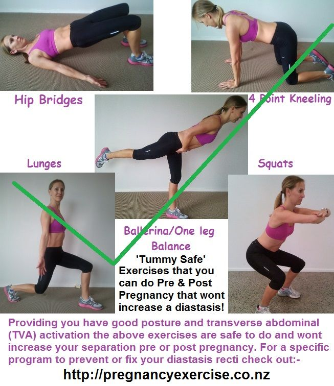 Exercises you can do post baby that won't stress your weakened tummy muscles increasing your diastasis- post pregnancy muscle separation No More mummy Tummy! #diastasisrecti