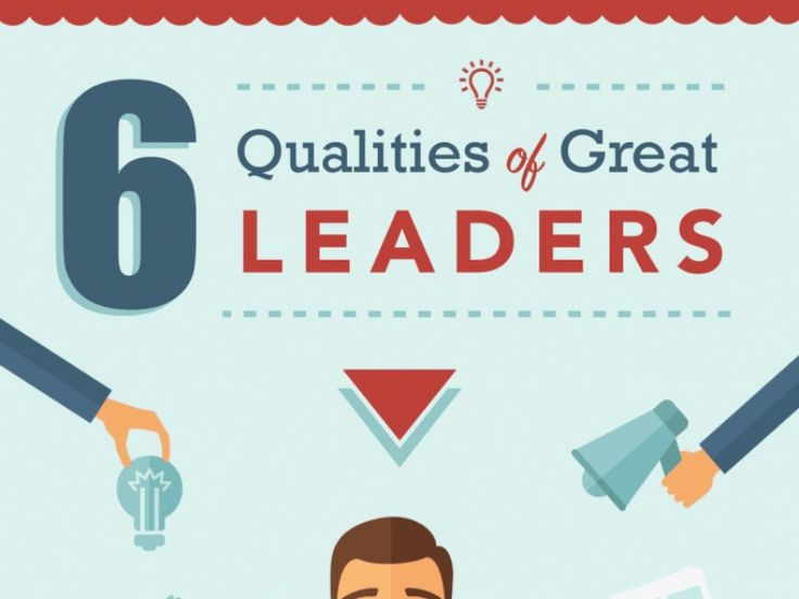 Learn about the 6 most important leadership characteristics and qualities with this helpful infographic - Includes powerful leadership quotes and advice.