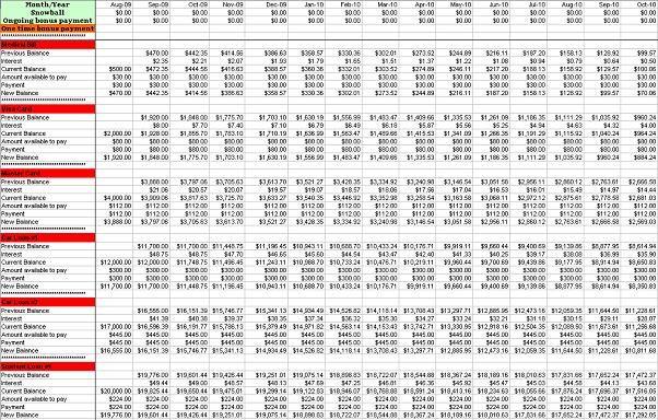 debt-snowball-program