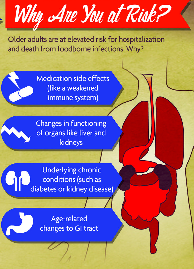 Pin by icrc outreach on food safety older adults injury