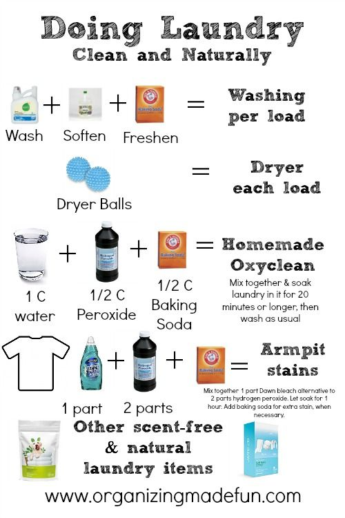 """FREE printable for doing laundry clean and naturally by OrganizingMadeFun.com Plus tons of great dye-free, """"clean"""" laundry tips."""