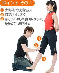 ポイントその1・太ももの力は抜く・膝の力は抜く・ふくらはぎで蹴りだす