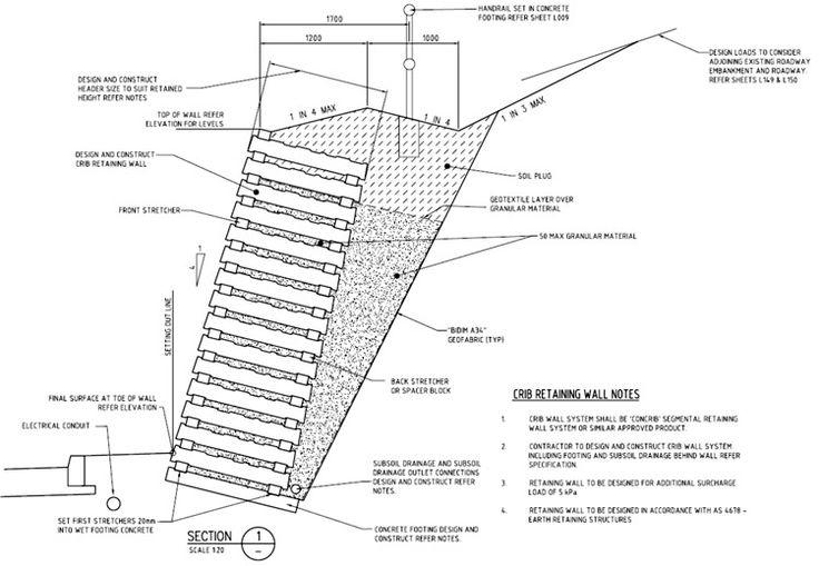 Crib Retaining Wall Soils And Foundations Pinterest