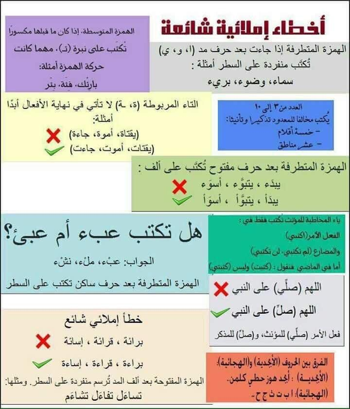 Pin By Misfe On Arabic Lessons Adjective Words Learning Arabic Learn Arabic Alphabet